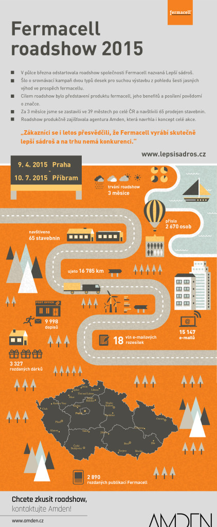 Fermacell_inforgraphic_2015